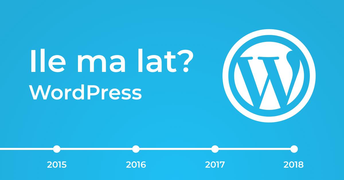 WordPress – ile ma lat?
